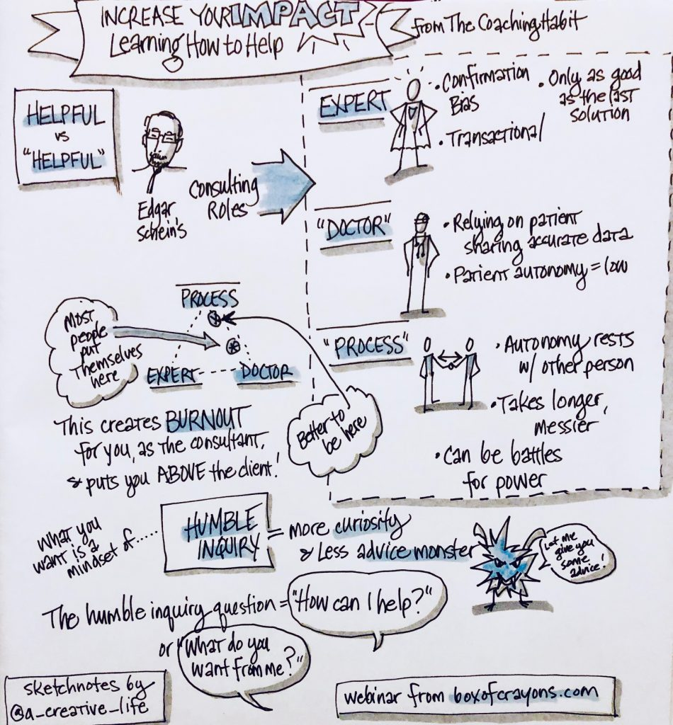 "Sketchnote / Visual Note / Graphic Recording of Michael Bungay Stanier's webinar, ""Increase Your Impact Learning How to Help,"" from The Coaching Habit book."